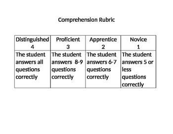 Comprehension Rubric