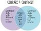 Comprehension Skill Anchor Charts