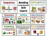 Reading Comprehension Skill Charts and Anchor Charts