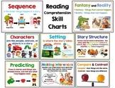 Reading Comprehension Skill Charts and Anchor Charts