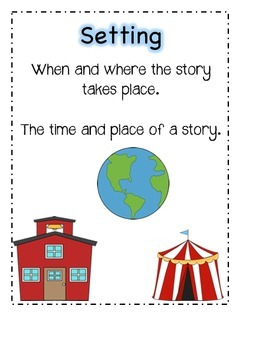 Comprehension Skill Posters
