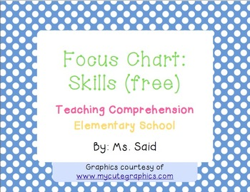Comprehension Skills - Free