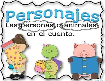 Comprehension Skills Posters in Spanish (Comprensión)