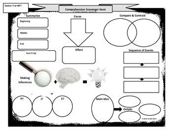 Weekly Comprehension Skills & Strategies - Journeys - Grade 3 - Unit 4