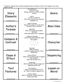 Guided Reading Group COMPREHENSION ACTIVITIES Bundle