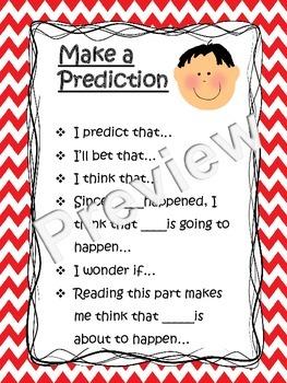 Comprehension Stem Posters