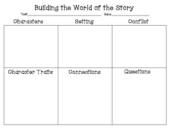 Reading Strategies: Comprehension Graphic Organizers