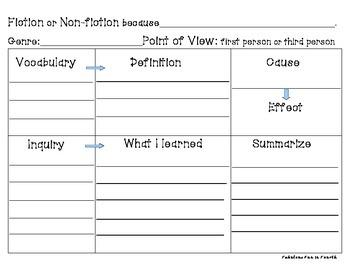 Reading Strategies: Comprehension Graphic Organizers