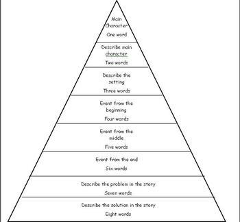 Comprehension Story Pyramid