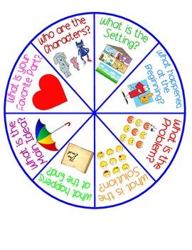 Comprehension Story Wheel