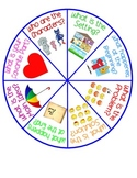 Comprehension Story Wheel