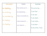 Comprehension Strategies Bookmarks