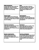 Comprehension Strategies Chart for Small Group