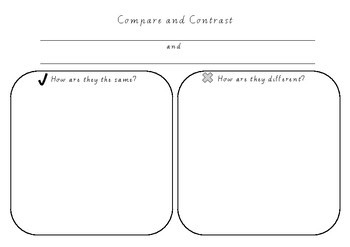 Comprehension Strategies Graphic Organisers