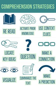 Comprehension Strategies Poster