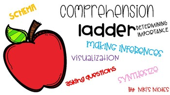 Comprehension Strategies Poster Apples themed