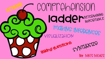 Comprehension Strategies Poster Cupcake themed