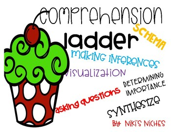 Comprehension Strategies Poster Cupcake white themed