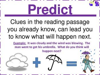 Comprehension Strategies Poster Set