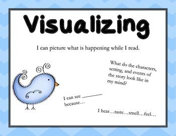 Comprehension Strategies Poster Set: Colorful Bird Theme