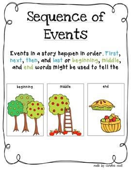 Comprehension Strategies Poster pack