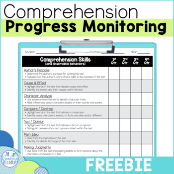 Free Reading Strategies Rubrics Resources & Lesson Plans | Teachers ...