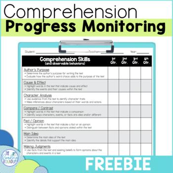 Comprehension Strategies Progress Monitoring Forms