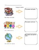 Comprehension Strategies Resources