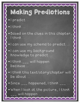 Comprehension Strategies Sentence Starters {Poster Set}: Chalkboard Art