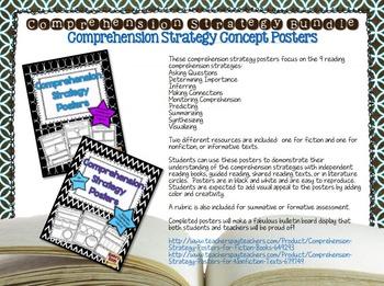 Reading Comprehension Strategy Bundle