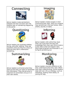 Comprehension Strategy Cards