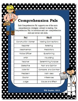 Comprehension Strategy Pals