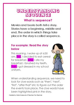 Comprehension Strategy Poster Pack
