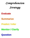 Comprehension Strategy Poster