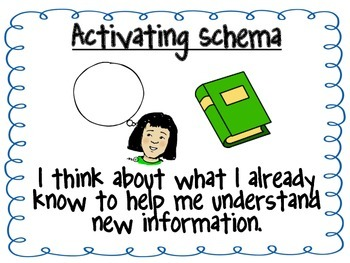 Comprehension Strategy Posters in Kid Friendly Language - Part 2