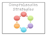 Comprehension Strategy Posters for Upper Grades
