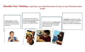 Comprehension Strategy: Visualize