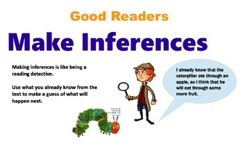Comprehension Teaching Charts