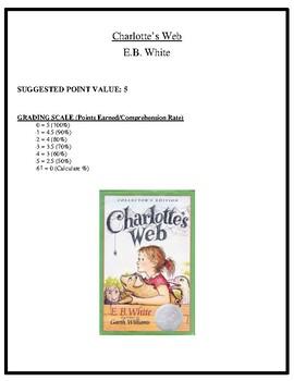 Comprehension Test - Charlotte's Web (White)