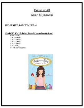 Comprehension Test - Fairest of All (Mlynowski)