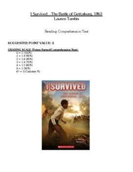 "Comprehension Test - ""I Survived the Battle of Gettysburg, 1863"" (Tarshis)"