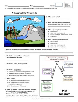 Comprehension Test Pack: ALL 2nd Grade Informational Text Common Core Standards