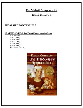 Comprehension Test - The Midwife's Apprentice (Cushman)