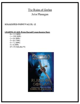 Comprehension Test - The Ruins of Gorlan (Flanagan)