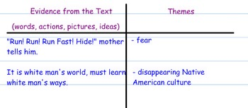 """Comprehension Toolkit Lesson 15 """"Wrap Your Mind Around BIG Ideas"""""""