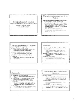 Comprehension Toolkit Strategy Map for the School Year and PD Powerpoint