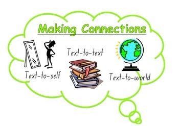 Comprehension Toolkit - Super Six Strategies (Both US and Aus/British spellings)