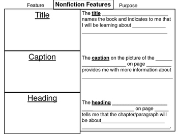 Comprehension Toolkit Text Features Book with Sentence Frames