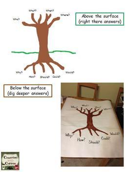 Comprehension Tree Questions U6