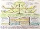 Comprehension Tree - Reading Comprehension Tool